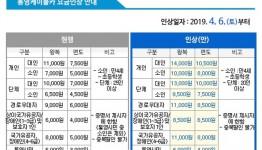 통영케이블카 '요금인상', 최선인가?